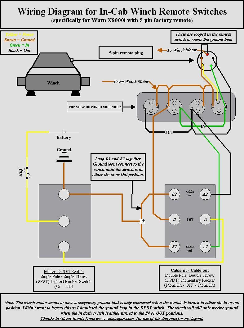 Warn 8000 Winch Remote Wiring Diagram - 1994 Ford Thunderbird Fuse Diagram  - source-auto4.yenpancane.jeanjaures37.frWiring Diagram Resource