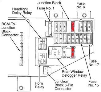 Fs 3460 1999 Dodge Neon Fuse Box Diagram Free Diagram
