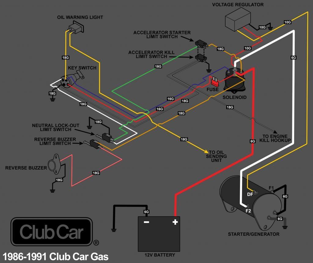 1993 club car battery diagram 1993 club car battery wiring auto wiring diagrams  1993 club car battery wiring auto