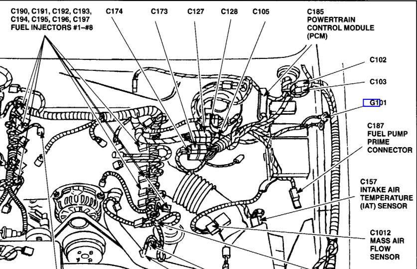 1996 Ford Crown Victoria Engine Diagram - Best Wiring Diagram lease-opinion  - lease-opinion.santantoniosassuolo.itParrocchia Sant'Antonio (Sassuolo)