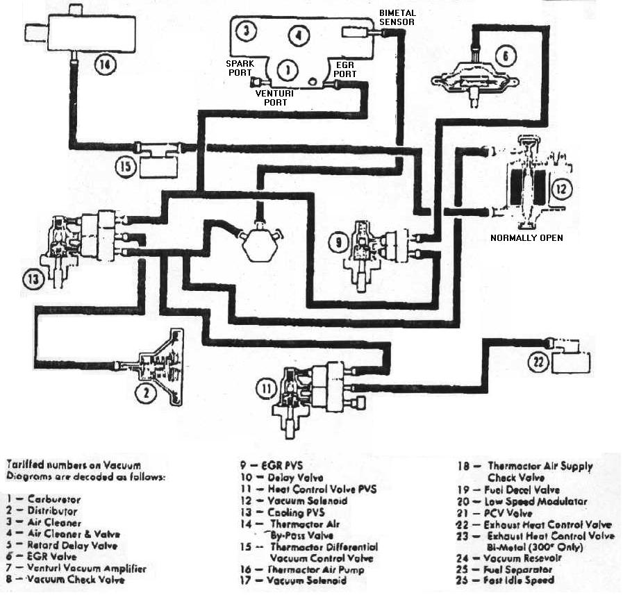 1985 ford f 150 wiring diagram xe 4385  1985 f150 ignition module wiring schematic  1985 f150 ignition module wiring schematic