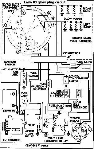 Outstanding 1985 Ford F700 Engine Wiring Diagram Electrical Wiring Diagrams Wiring Cloud Lukepaidewilluminateatxorg