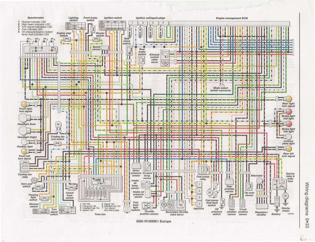 2006 Suzuki Gsxr 600 Ignition Wiring Diagram Wiring Diagram Rush Dicover B Rush Dicover B Consorziofiuggiturismo It