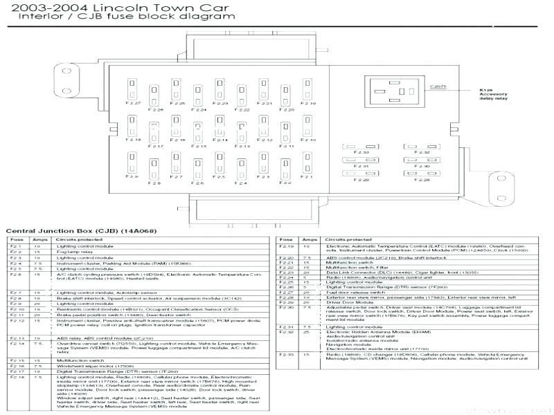 CO_7746] Cabrio Fuse Box Diagram Wiring Diagrams Download DiagramAriot Bocep Mohammedshrine Librar Wiring 101