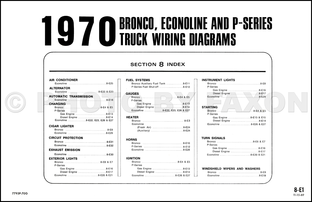 Zd 7285 1970 Ford F250 Ignition Wiring Diagram Free Diagram