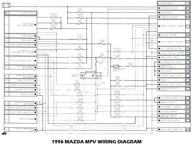 KO_4026] Mazda Mpv Stereo Wiring Free DiagramGray Capem Icism Loskopri Greas Benkeme Mohammedshrine Librar Wiring 101