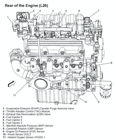 Gm 3 8 Engine Diagram Wiring Diagram Tan Zafira Tan Zafira Veronapulita It