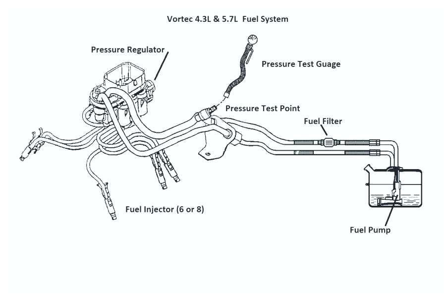Th 5648 Impala 3 8 Engine Diagram Download Diagram