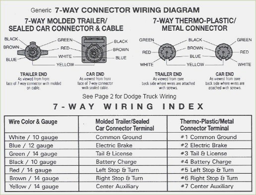 Trailer Wiring Diagram Chevy Silverado from static-resources.imageservice.cloud