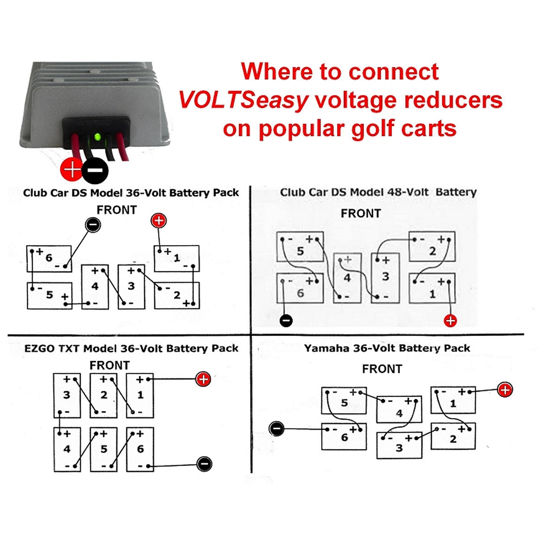 hl_7656] club car 48v wiring diagram voltage reducer schematic wiring  redne animo isra mohammedshrine librar wiring 101