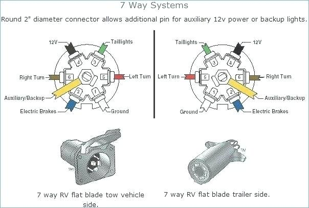 2006 chevy 2500 trailer wiring - wiring diagram center teach-minor -  teach-minor.tatikids.it  tatikids.it