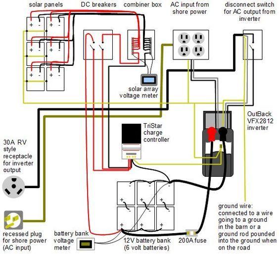[DIAGRAM_38IU]  SX_4125] Ac Wire Diagram Bank | Ac House Wiring Diagram |  | Joami Phon Antus Menia Redne Shopa Ponol Hapolo Mohammedshrine Librar Wiring  101