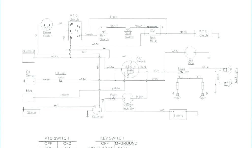 EA_1884] Cub Cadet 1720 Fuse Diagram Schematic WiringHison Rine Itis Gue45 Mohammedshrine Librar Wiring 101