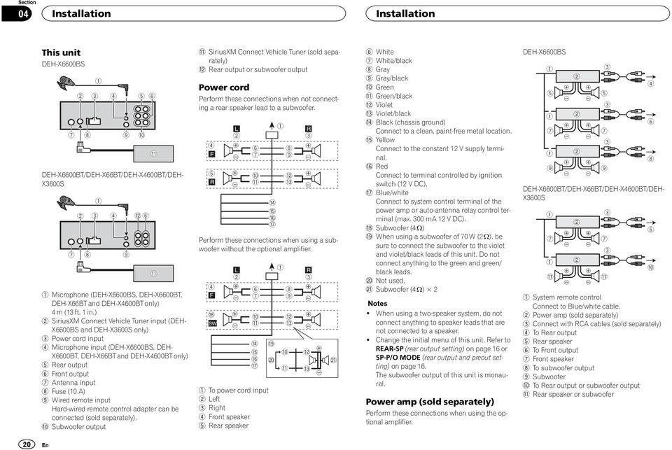 FE_3291] Wiring Deh Diagram Pioneer X6600Bs Free DiagramLotap Vira Crove Venet Rious Umng Rect Mohammedshrine Librar Wiring 101