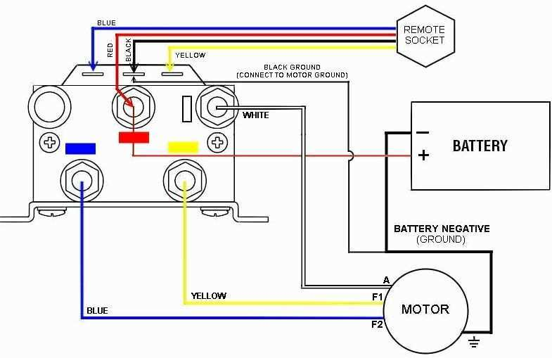 chicago electric motor wiring diagram lz 5851  dc winch motor wiring diagrams schematic wiring  lz 5851  dc winch motor wiring diagrams