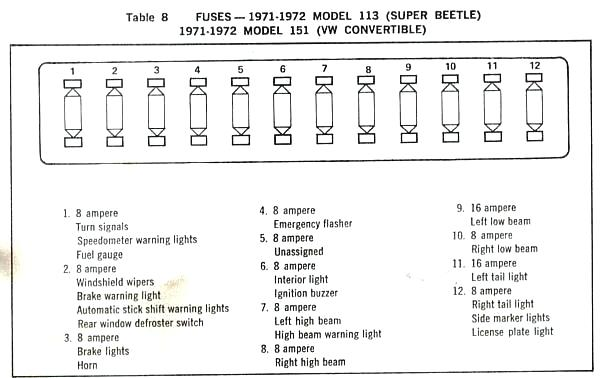 71 super beetle fuse box diagram  5 way switch wiring