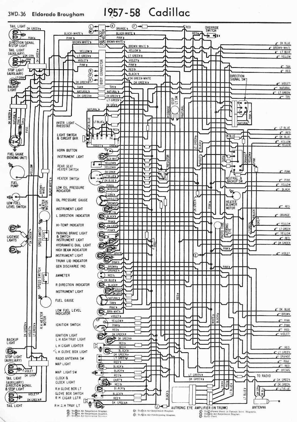 92 Cadillac Deville Wiring Diagrams List HD Quality Wiring Diagram  source.mindfulness-protocol.frmindfulness-protocol.fr