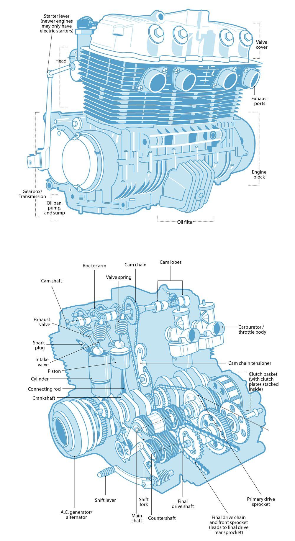 VO_2843] Cbr Motorcycle Engine Shaft Diagram Schematic WiringHopad Scata Sulf Lopla Funi Wigeg Mohammedshrine Librar Wiring 101