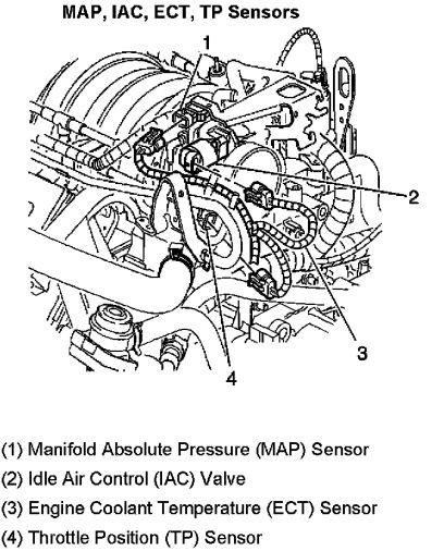 1998 Cadillac Deville Engine Diagram - Trol A Temp Damper Wiring Diagram -  hazzardzz.yenpancane.jeanjaures37.fr | 1998 Cadillac North Star Engine Diagram |  | Wiring Diagram Resource