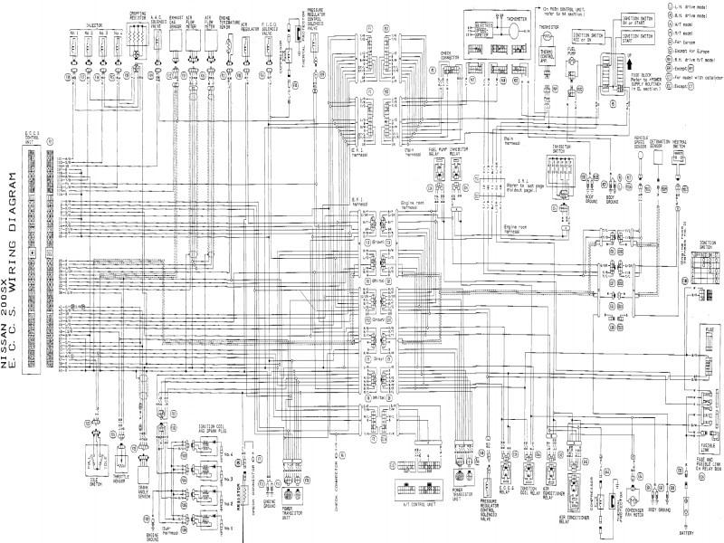 sr20 wiring diagram - logitech g27 wiring diagram -  controlwiringas.deco1.decorresine.it  wiring diagram resource