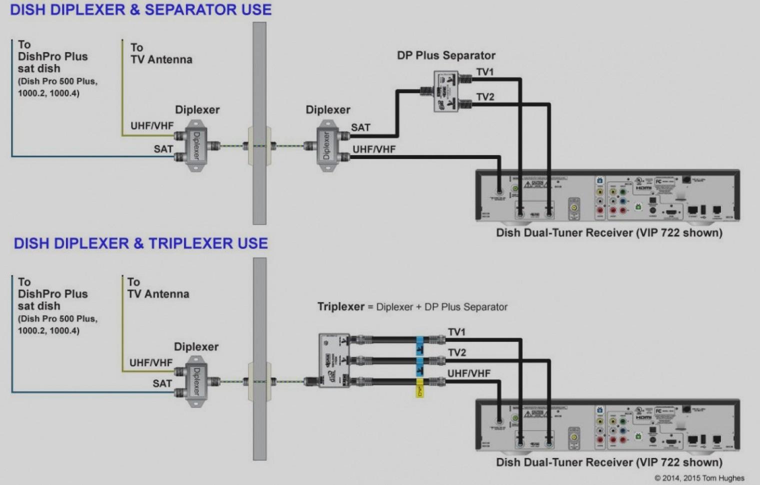 [SCHEMATICS_4ER]  GB_4793] Dish Dvr 625 Wiring Diagram Av System Rvseniormoments Wiring  Diagram | Vip 722 Wiring Diagram |  | Targ Basi Eatte Mohammedshrine Librar Wiring 101