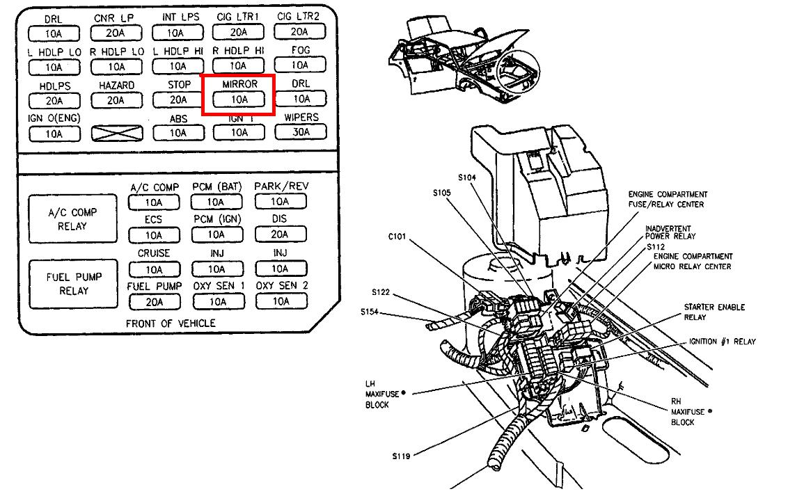 [DIAGRAM_38IU]  XG_9268] Deville Fuel Pump Relay Location On Cadillac Deville Fuse Box  Diagram | 98 Cadillac Deville Fuse Box Diagram |  | Drosi Wigeg Mohammedshrine Librar Wiring 101