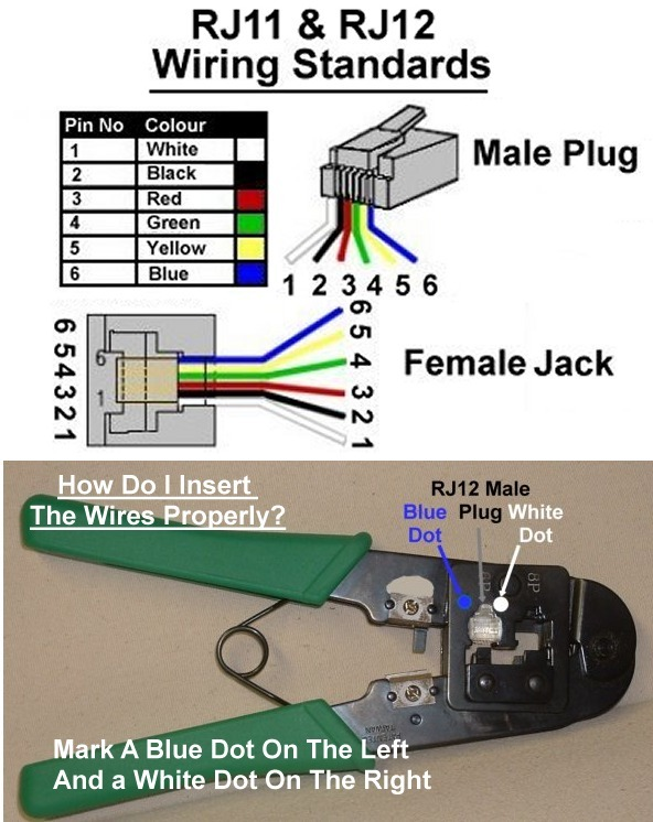 Yd 9781 Wiring Diagram Wall Jack Color Codes On Db9 To Rj12 Pinout Diagram Free Diagram