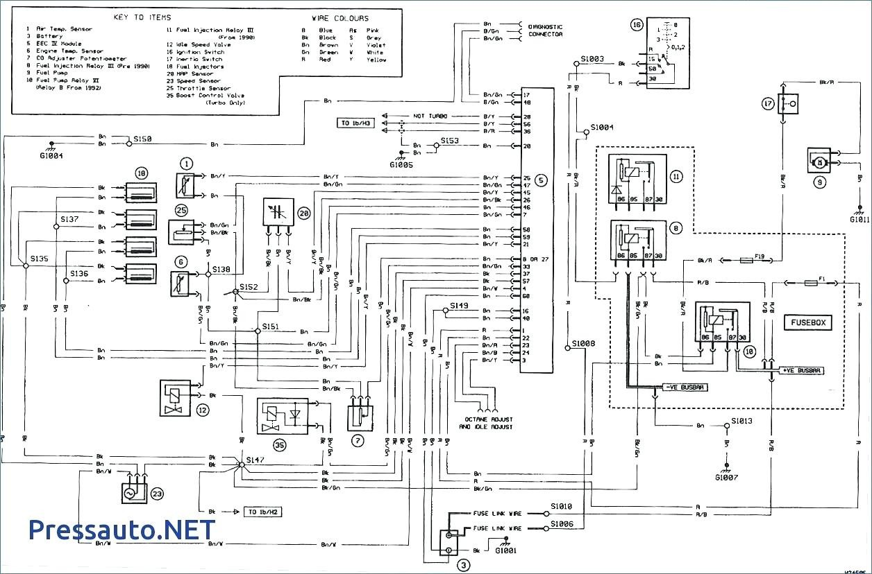 Cool Bmw E36 Obc Wiring Diagram Basic Electronics Wiring Diagram Wiring Cloud Ittabisraaidewilluminateatxorg