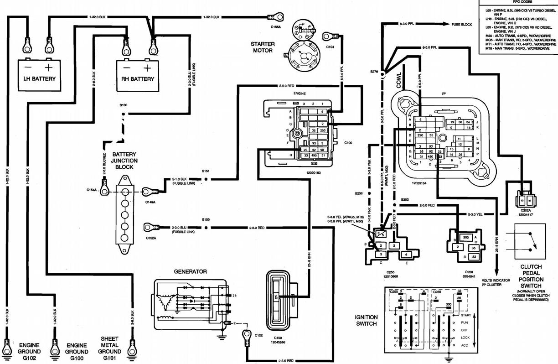 ES_4793] 1996 Gmc Jimmy Wiring Diagram Wiring DiagramGreas Hendil Phil Cajos Hendil Mohammedshrine Librar Wiring 101