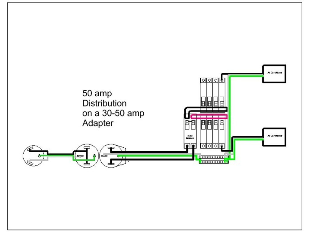 Wiring Diagram For 50 Amp Rv Plug