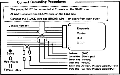 [SCHEMATICS_4PO]  AE_2603] Safc Wiring Diagram Safc Circuit Diagrams   Apexi Safc Wiring Diagram For 1994 Acura Integra Ls      Mopar Opein Mohammedshrine Librar Wiring 101