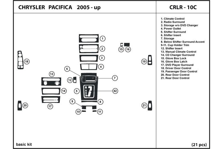 cx_1114] 2004 chrysler pacifica dvd player changer to radio wiring harness schematic  wiring  inifo unre tomy opein menia nedly benkeme mohammedshrine librar wiring 101