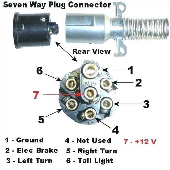 7 way semi truck plug wiring diagram  wiring diagram cycle