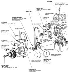 Astounding Honda Cr V Engine Diagram Wiring Diagram Wiring Cloud Licukosporaidewilluminateatxorg