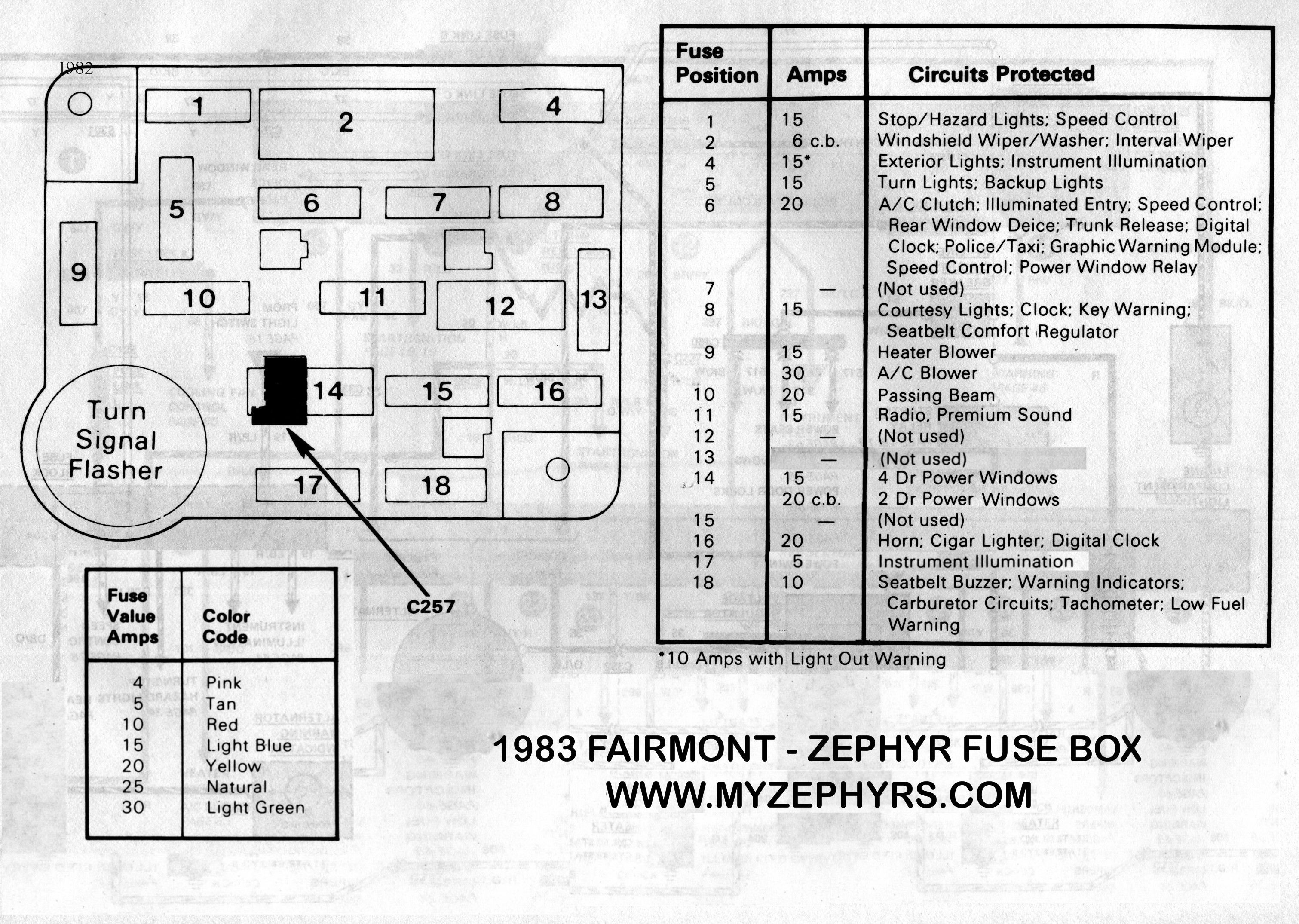 [SCHEMATICS_4PO]  LC_5767] 1983 Ford F250 Fuse Box Diagram | 1983 Ford F 250 Fuse Box |  | Dict Peted Ropye Unho Rect Mohammedshrine Librar Wiring 101