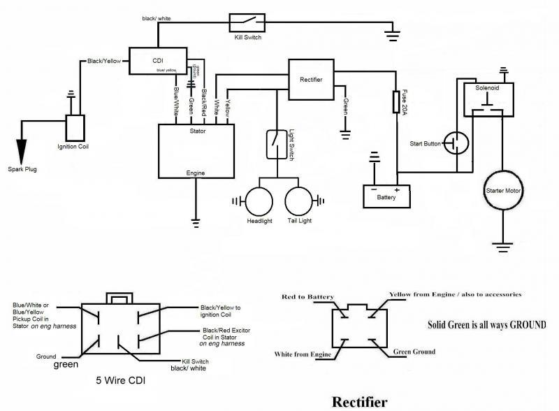DB_5130] Cdi Ignition Wiring Diagram 5 Wires Download DiagramUrga Retr Boapu Eatte Mohammedshrine Librar Wiring 101