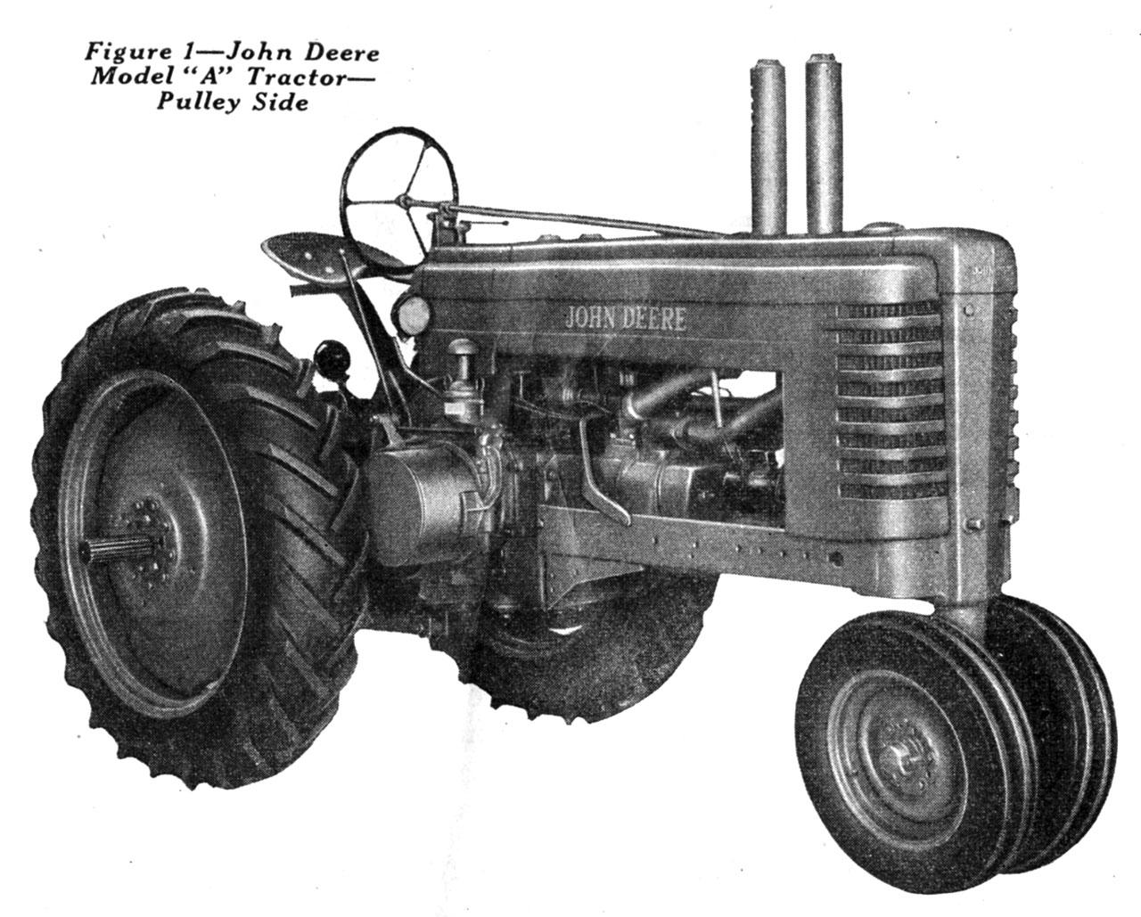 Fantastic John Deere Model A Tractor Small Farmers Journal Wiring Cloud Uslyletkolfr09Org