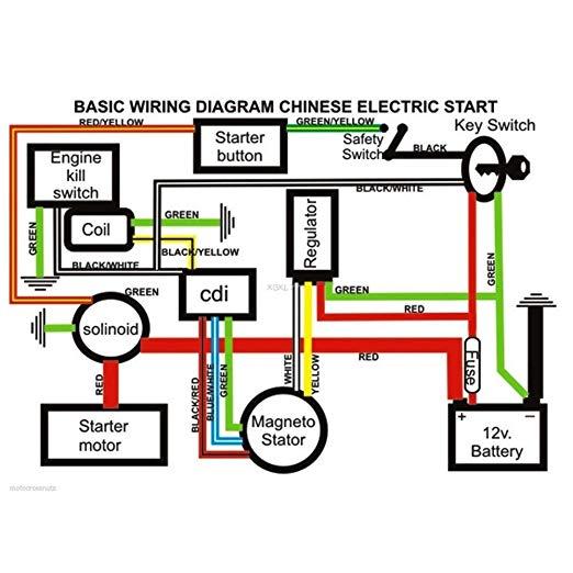 wiring diagram kick start motorcycle 49cc 2 stroke with electric starter wiring diagram wiring  49cc 2 stroke with electric starter