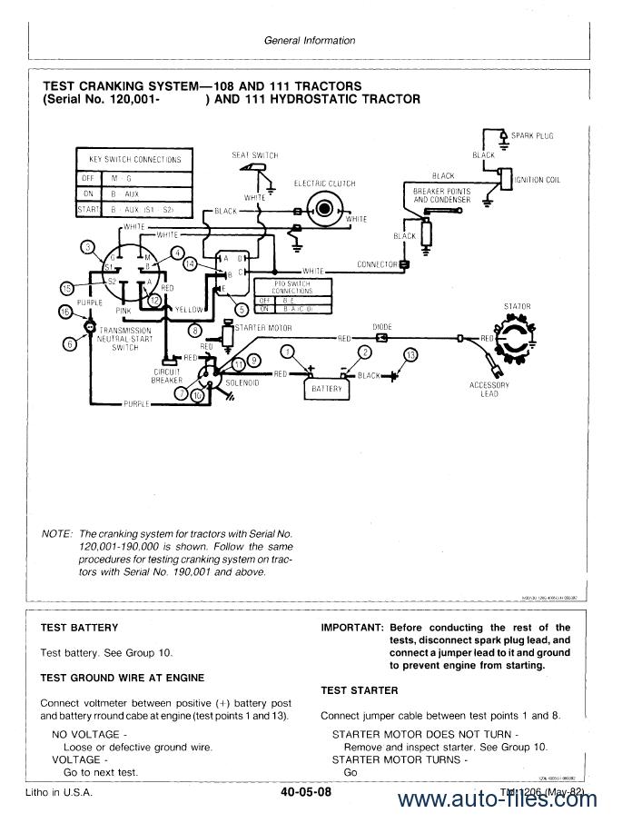 scotts lawn mower wiring diagram tl 6211  john deere key switch wiring diagram also john deere lawn  john deere key switch wiring diagram