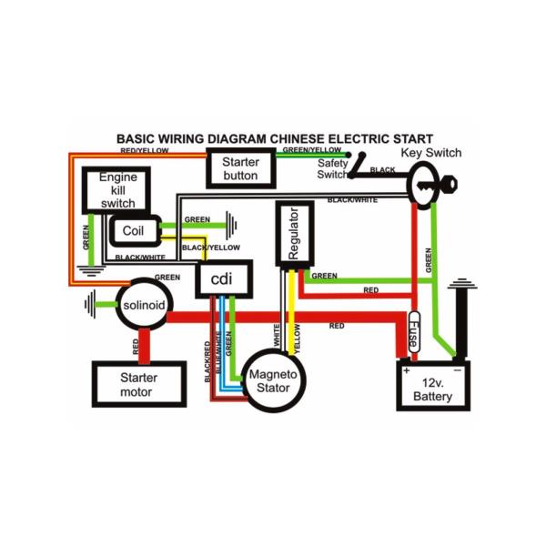 Ss 3452 Chinese 125cc Pit Bike Wiring Diagram Schematic Wiring