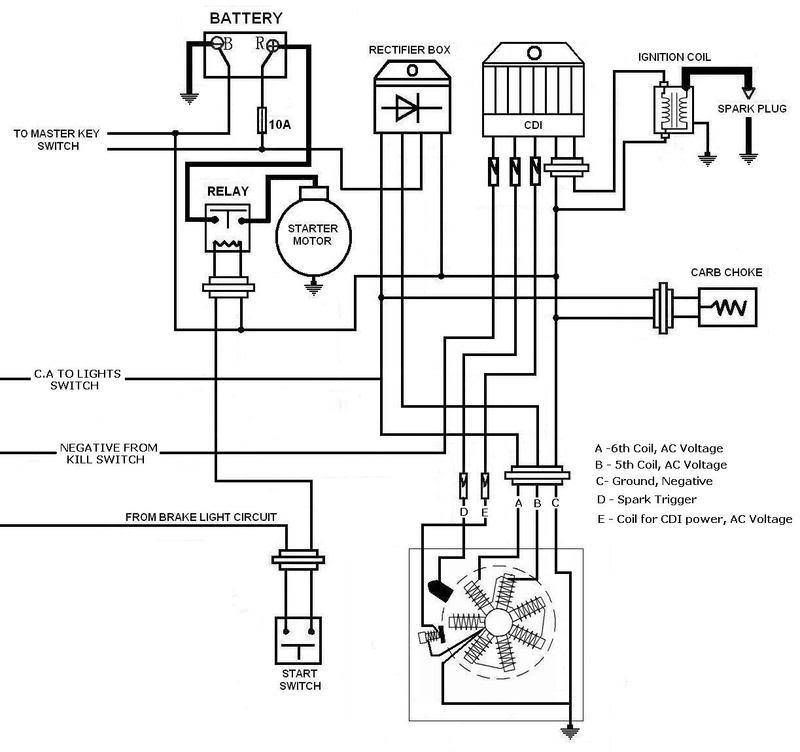 Kk 1254 Cdi Wiring Diagram On Yamaha 2 Stroke 50cc Moped Carburetor Diagram Schematic Wiring