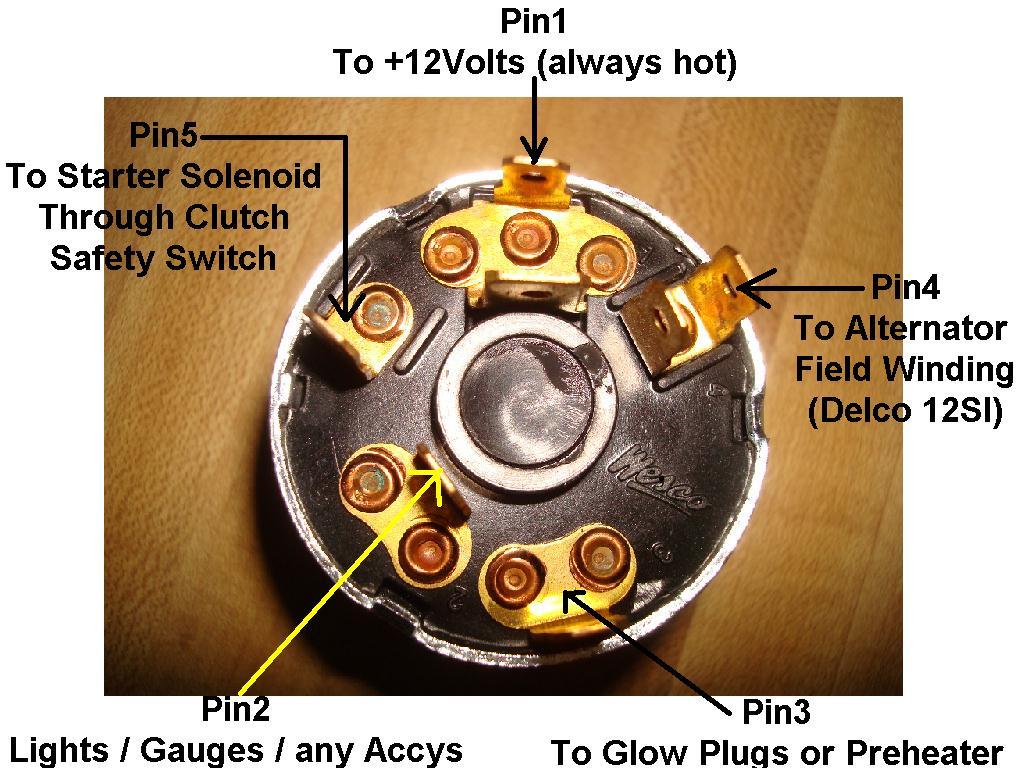 EZ_1541] Lawn Mower Ignition Switch Wiring Diagram On Kubota Wiring  Schematics Wiring DiagramPendu Groa Props Tzici Cette Mohammedshrine Librar Wiring 101