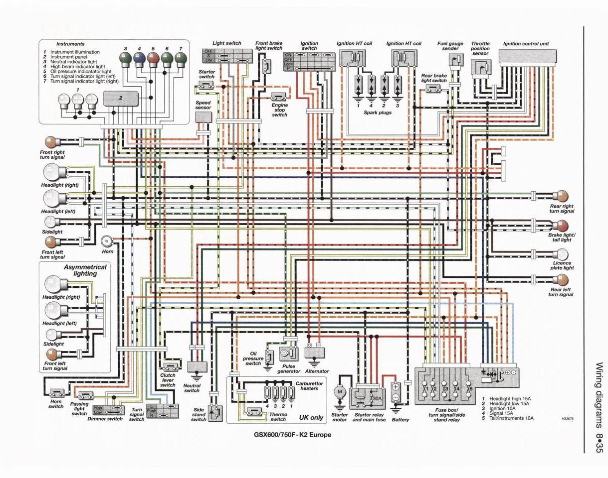 Cool 1996 Fzr 600 Wiring Diagram Schematic Wiring Diagram Wiring Cloud Staixaidewilluminateatxorg