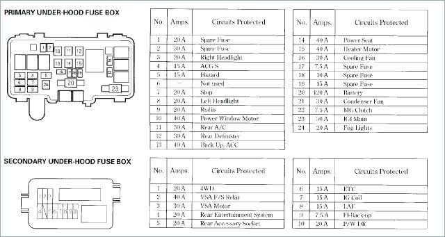 2004 acura tsx fuse box ry 7052  honda civic gauge cluster wiring diagram together with  ry 7052  honda civic gauge cluster