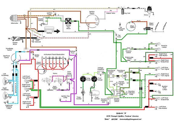 1980 Triumph Spitfire Wiring Diagram - 2012 Ford E 450 Fuse Diagram -  fords8n.tukune.jeanjaures37.fr | 1980 Triumph Spitfire 1500 Wiring Diagrams |  | Wiring Diagram Resource
