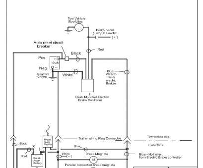 Groovy Hopkins Trailer Breakaway Wiring Diagram Best Wiring Diagram Wiring Cloud Licukshollocom