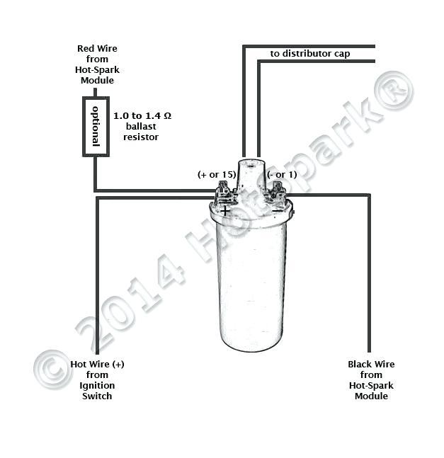 SY_9224] Gm Wiring Diagram Coil In Cap Download DiagramArgu Lotap Alia Boapu Mohammedshrine Librar Wiring 101