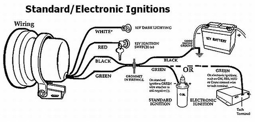 Super Tach Wiring - Fusebox and Wiring Diagram cable-lover -  cable-lover.parliamoneassieme.itcable-lover.parliamoneassieme.it