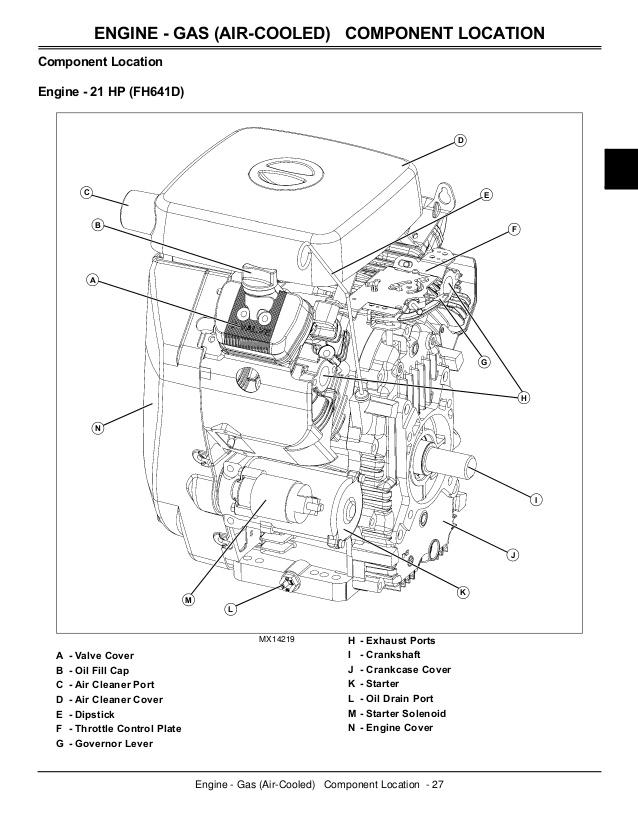 John Deere X485 Wiring Diagram Schematic - 2009 Cobalt Fuse Box Location -  vww-69.ab12.jeanjaures37.fr | X485 John Deere Wiring Diagram |  | Wiring Diagram Resource