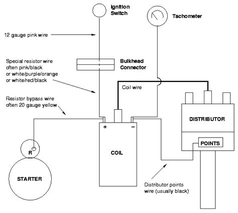 [WLLP_2054]   AR_0571] Gm Points Coil Wiring Diagram Free Diagram | Gm Dis Coil Wiring |  | Push Bedr Wigeg Mohammedshrine Librar Wiring 101